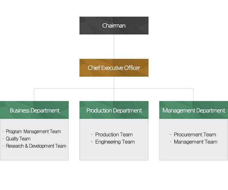 organization_eng_web